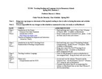 TE 930 Teaching Reading and Language Arts in Elementary Schools, Section 58